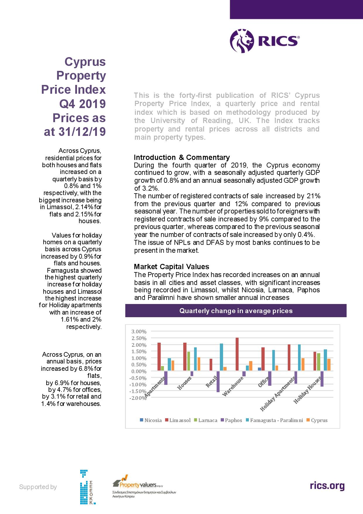 RIC's Property Price Index Q4 2019